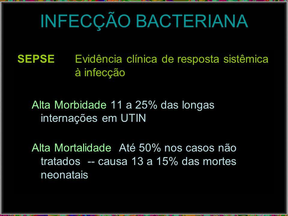 INFECÇÃO BACTERIANA SEPSE Evidência clínica de resposta sistêmica à infecção Alta Morbidade 11 a 25% das longas internações em UTIN Alta Mortalidade A