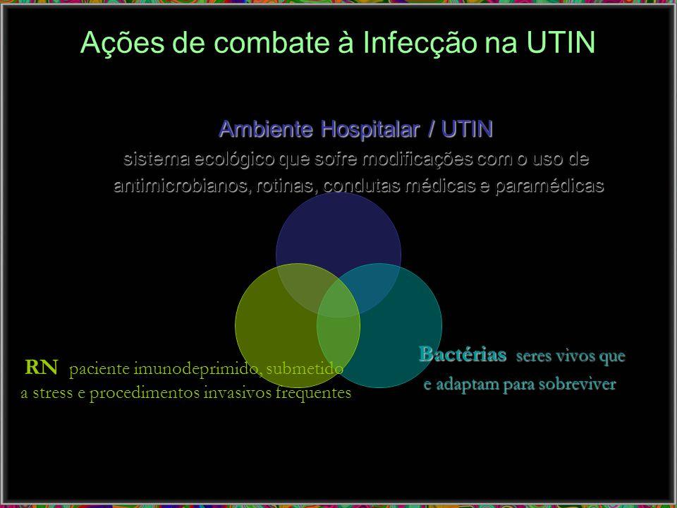 Ações de combate à Infecção na UTIN Ambiente Hospitalar / UTIN sistema ecológico que sofre modificações com o uso de antimicrobianos, rotinas, conduta