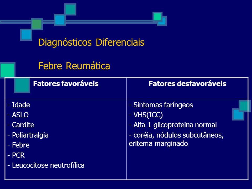 Diagnósticos Diferenciais Febre Reumática Fatores favoráveisFatores desfavoráveis - Idade - ASLO - Cardite - Poliartralgia - Febre - PCR - Leucocitose