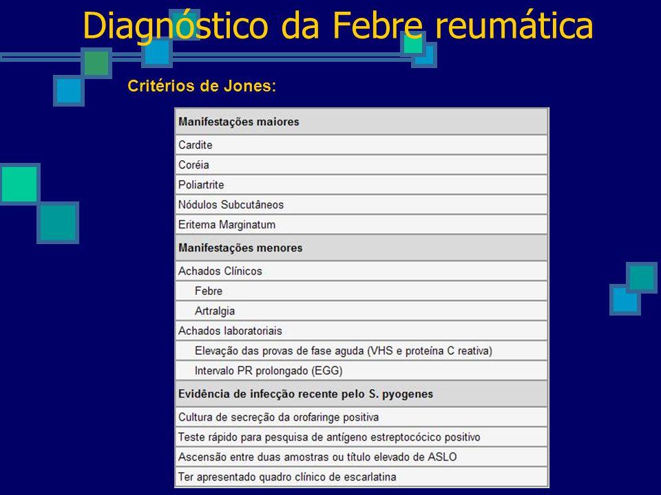 Diagnóstico da Febre reumática Critérios de Jones: