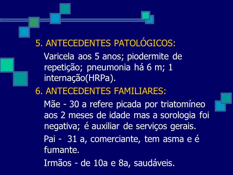 5. ANTECEDENTES PATOLÓGICOS: Varicela aos 5 anos; piodermite de repetição; pneumonia há 6 m; 1 internação(HRPa). 6. ANTECEDENTES FAMILIARES: Mãe - 30