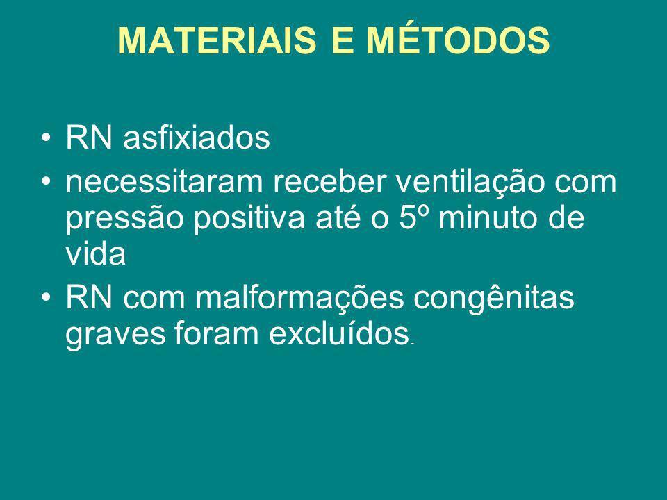 MATERIAIS E MÉTODOS RN asfixiados necessitaram receber ventilação com pressão positiva até o 5º minuto de vida RN com malformações congênitas graves f