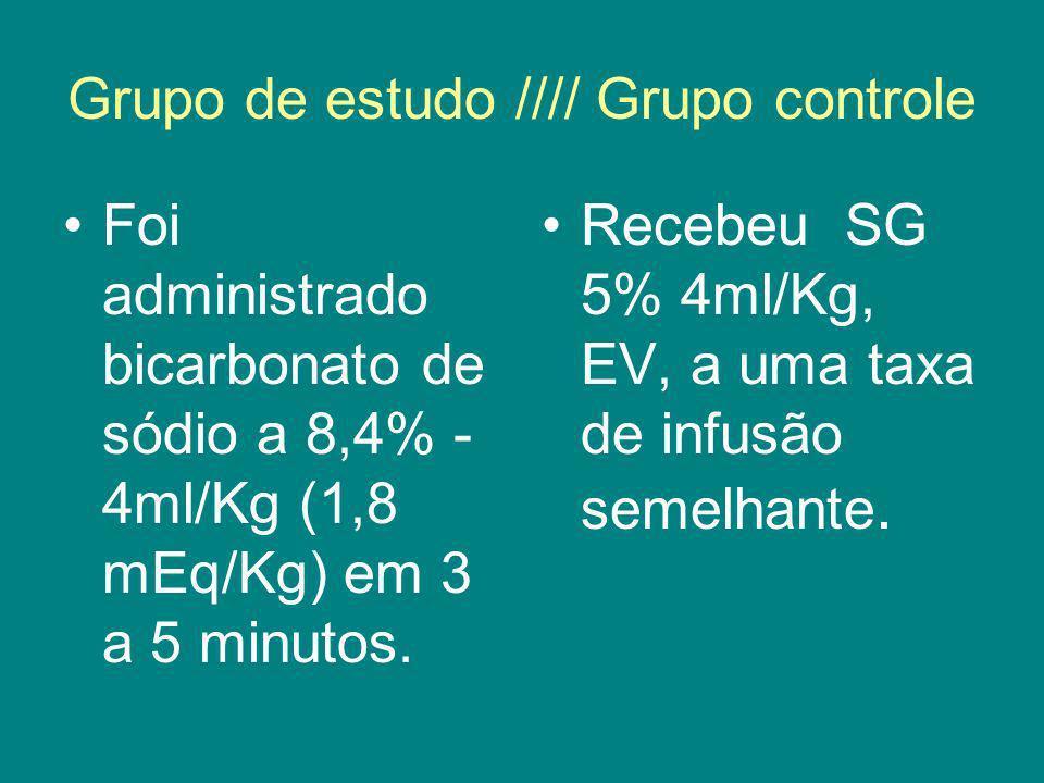 Grupo de estudo //// Grupo controle Foi administrado bicarbonato de sódio a 8,4% - 4ml/Kg (1,8 mEq/Kg) em 3 a 5 minutos. Recebeu SG 5% 4ml/Kg, EV, a u