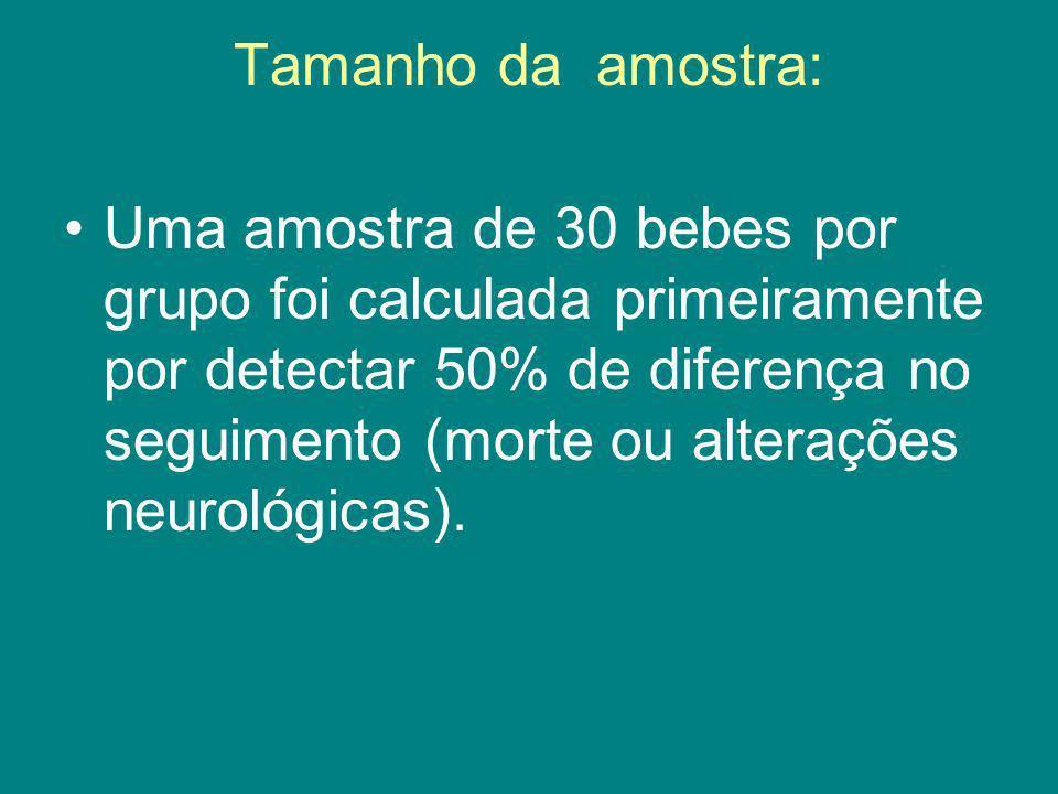 Tamanho da amostra: Uma amostra de 30 bebes por grupo foi calculada primeiramente por detectar 50% de diferença no seguimento (morte ou alterações neu