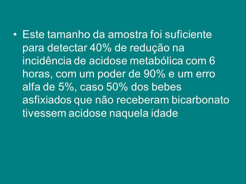 Este tamanho da amostra foi suficiente para detectar 40% de redução na incidência de acidose metabólica com 6 horas, com um poder de 90% e um erro alf