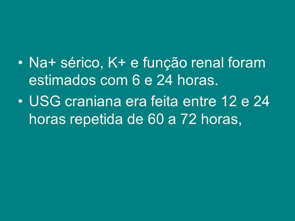 Na+ sérico, K+ e função renal foram estimados com 6 e 24 horas. USG craniana era feita entre 12 e 24 horas repetida de 60 a 72 horas,
