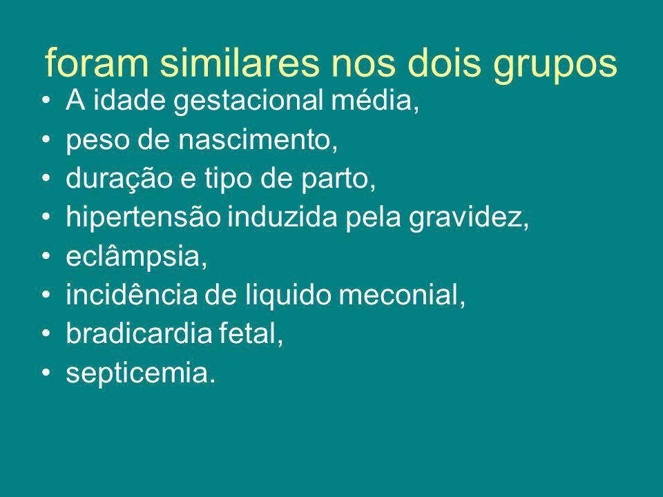 foram similares nos dois grupos A idade gestacional média, peso de nascimento, duração e tipo de parto, hipertensão induzida pela gravidez, eclâmpsia,