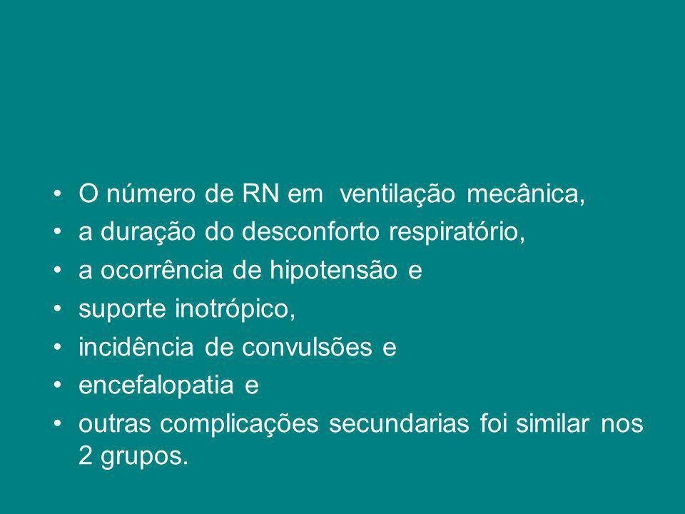 O número de RN em ventilação mecânica, a duração do desconforto respiratório, a ocorrência de hipotensão e suporte inotrópico, incidência de convulsõe