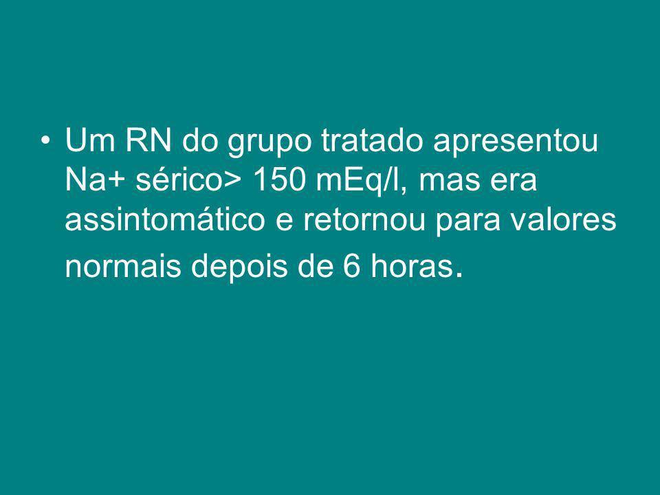 Um RN do grupo tratado apresentou Na+ sérico> 150 mEq/l, mas era assintomático e retornou para valores normais depois de 6 horas.
