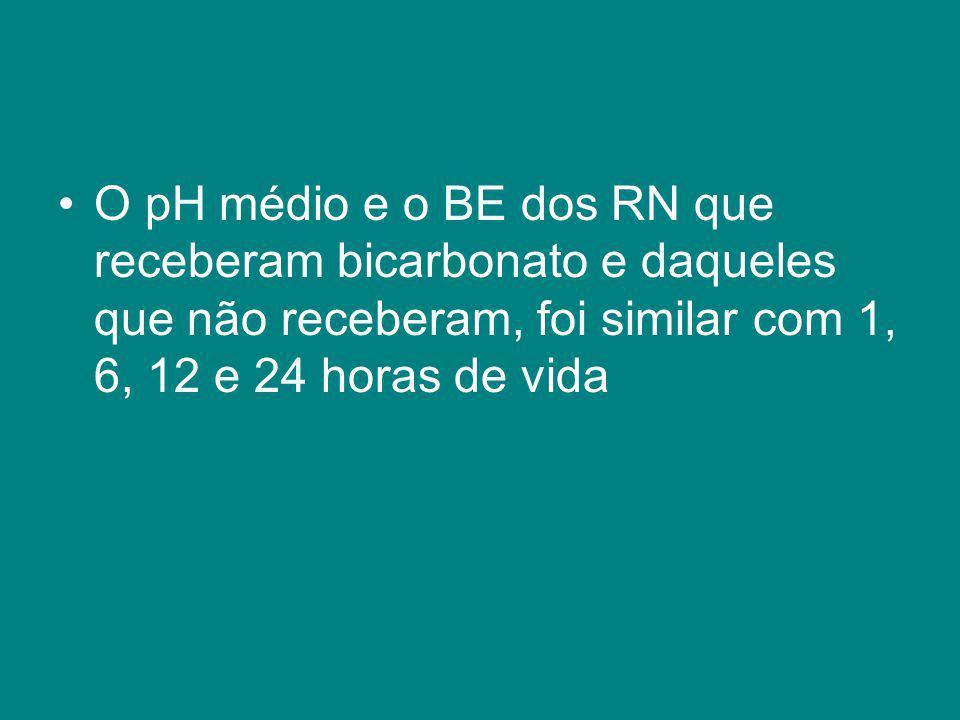 O pH médio e o BE dos RN que receberam bicarbonato e daqueles que não receberam, foi similar com 1, 6, 12 e 24 horas de vida