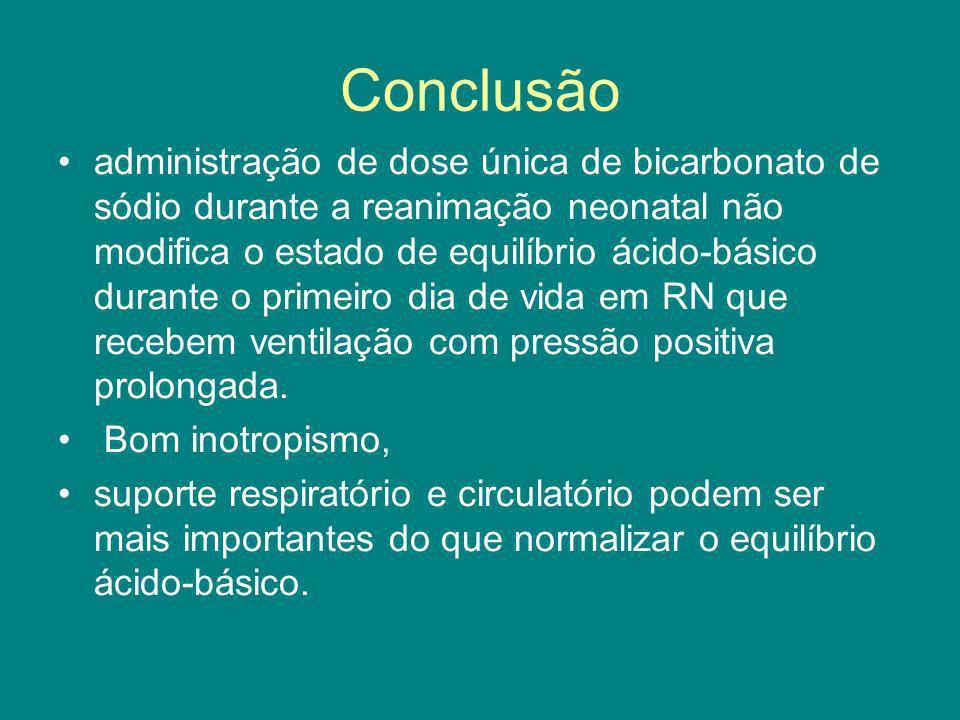 Conclusão administração de dose única de bicarbonato de sódio durante a reanimação neonatal não modifica o estado de equilíbrio ácido-básico durante o