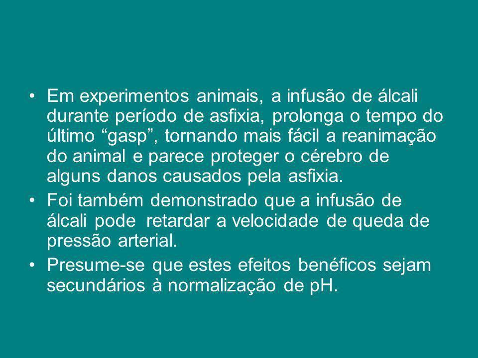 Em experimentos animais, a infusão de álcali durante período de asfixia, prolonga o tempo do último gasp, tornando mais fácil a reanimação do animal e