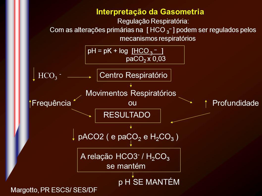 Interpretação da Gasometria Interpretação da Gasometria Regulação Respiratória: Com as alterações primárias na [ HCO 3 – ] podem ser regulados pelos m