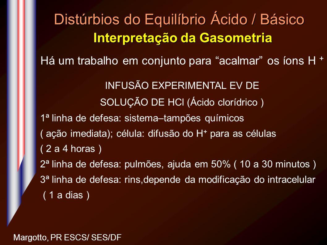 Distúrbios do Equilíbrio Ácido / Básico Interpretação da Gasometria Margotto, PR ESCS/ SES/DF Há um trabalho em conjunto para acalmar os íons H + INFU