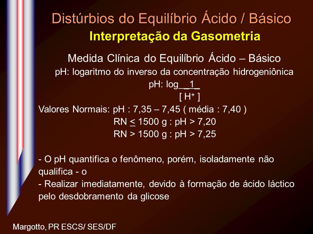 Distúrbios do Equilíbrio Ácido / Básico Interpretação da Gasometria Margotto, PR ESCS/ SES/DF Medida Clínica do Equilíbrio Ácido – Básico pH: logaritm
