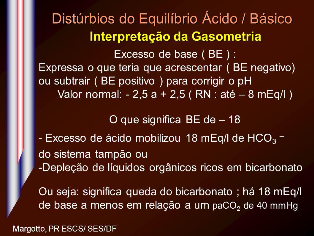 Distúrbios do Equilíbrio Ácido / Básico Interpretação da Gasometria Margotto, PR ESCS/ SES/DF Excesso de base ( BE ) : Expressa o que teria que acresc