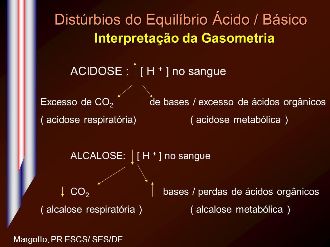 Distúrbios do Equilíbrio Ácido / Básico Interpretação da Gasometria Margotto, PR ESCS/ SES/DF ACIDOSE : [ H + ] no sangue Excesso de CO 2 de bases / e