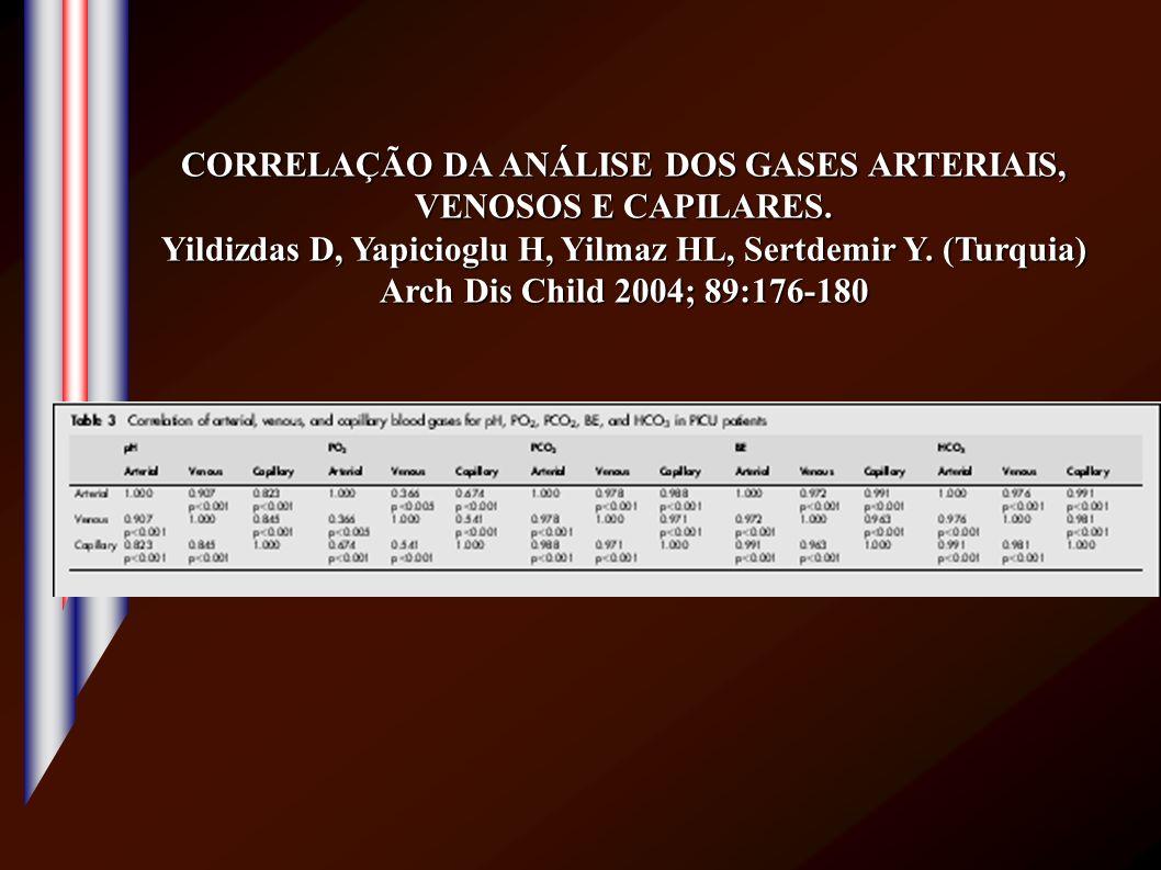 CORRELAÇÃO DA ANÁLISE DOS GASES ARTERIAIS, VENOSOS E CAPILARES. Yildizdas D, Yapicioglu H, Yilmaz HL, Sertdemir Y. (Turquia) Arch Dis Child 2004; 89:1