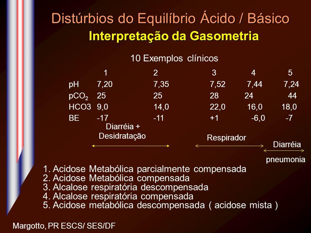 Distúrbios do Equilíbrio Ácido / Básico Interpretação da Gasometria Margotto, PR ESCS/ SES/DF 10 Exemplos clínicos 1 2 3 4 5 pH7,207,357,52 7,44 7,24