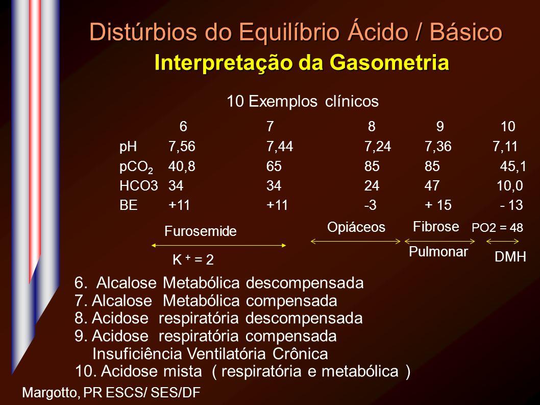 Distúrbios do Equilíbrio Ácido / Básico Interpretação da Gasometria Margotto, PR ESCS/ SES/DF 10 Exemplos clínicos 6 7 8 9 10 pH7,567,447,24 7,36 7,11
