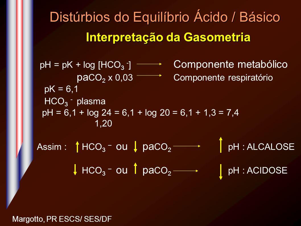 Distúrbios do Equilíbrio Ácido / Básico Interpretação da Gasometria Margotto, PR ESCS/ SES/DF pH = pK + log [HCO 3 - ] Componente metabólico pa CO 2 x