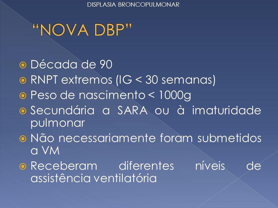Década de 90 RNPT extremos (IG < 30 semanas) Peso de nascimento < 1000g Secundária a SARA ou à imaturidade pulmonar Não necessariamente foram submetid
