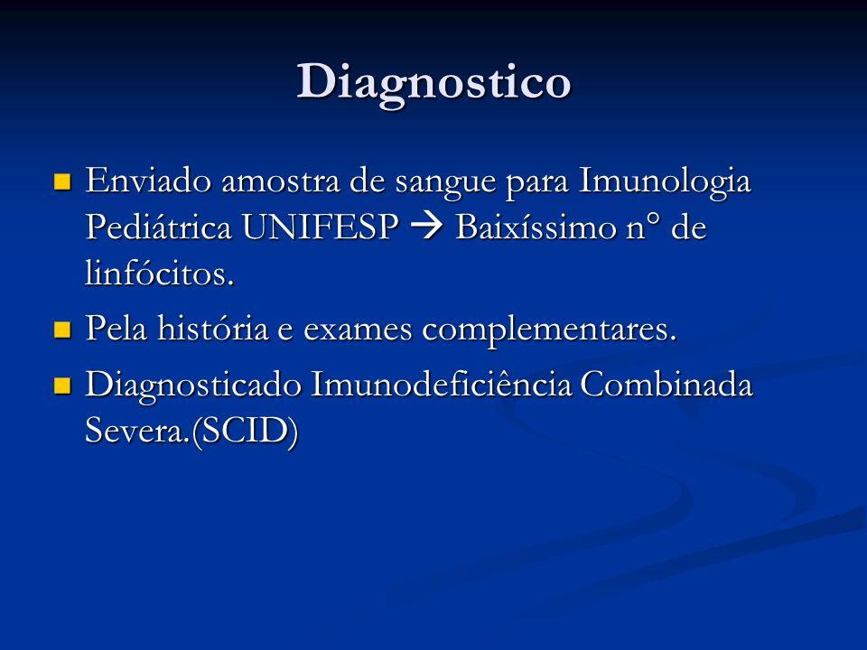 Diagnostico Enviado amostra de sangue para Imunologia Pediátrica UNIFESP Baixíssimo n° de linfócitos. Enviado amostra de sangue para Imunologia Pediát