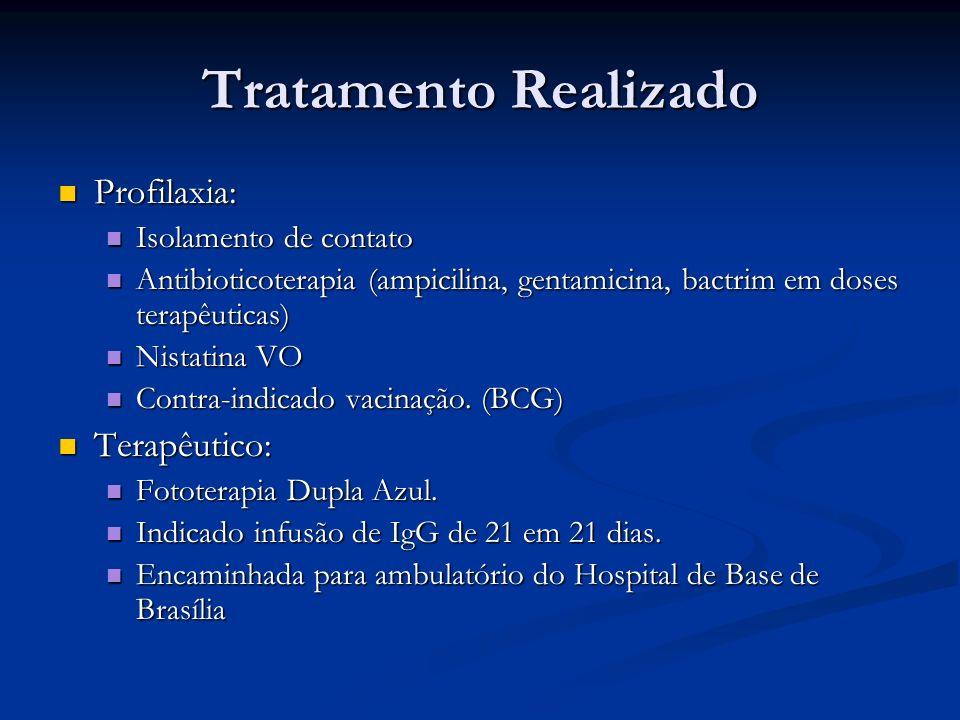 Tratamento Realizado Profilaxia: Profilaxia: Isolamento de contato Isolamento de contato Antibioticoterapia (ampicilina, gentamicina, bactrim em doses