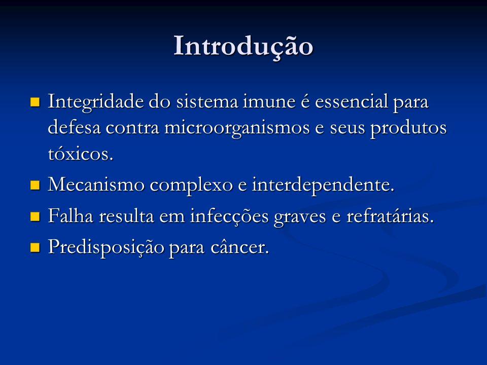 Introdução Integridade do sistema imune é essencial para defesa contra microorganismos e seus produtos tóxicos. Integridade do sistema imune é essenci