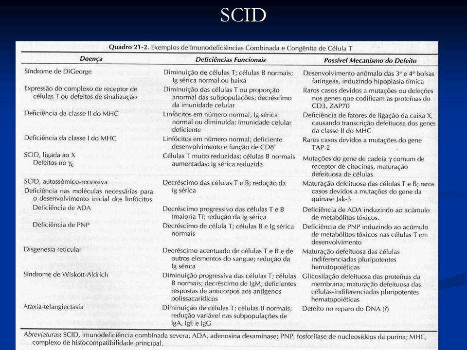 SCID SCID