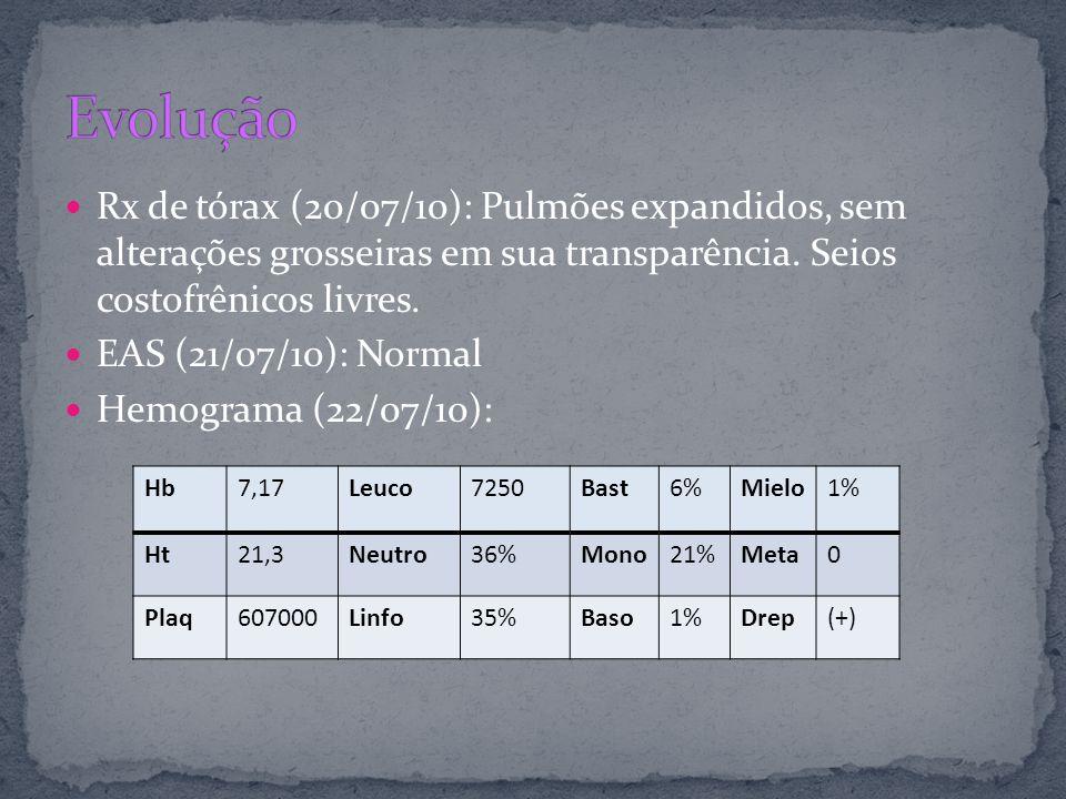 Rx de tórax (20/07/10): Pulmões expandidos, sem alterações grosseiras em sua transparência. Seios costofrênicos livres. EAS (21/07/10): Normal Hemogra