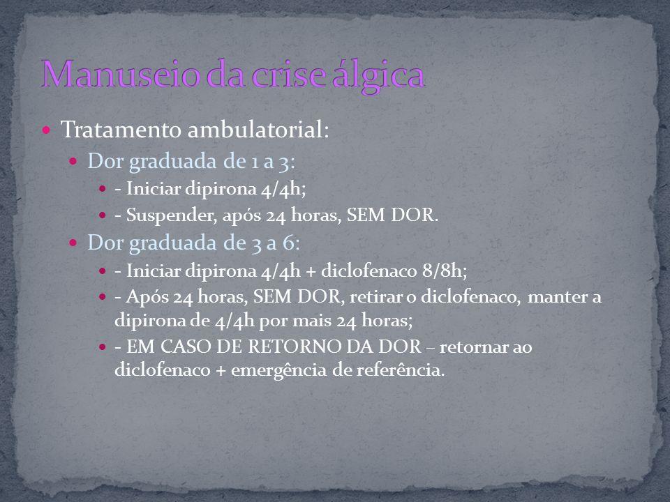 Tratamento ambulatorial: Dor graduada de 1 a 3: - Iniciar dipirona 4/4h; - Suspender, após 24 horas, SEM DOR. Dor graduada de 3 a 6: - Iniciar dipiron