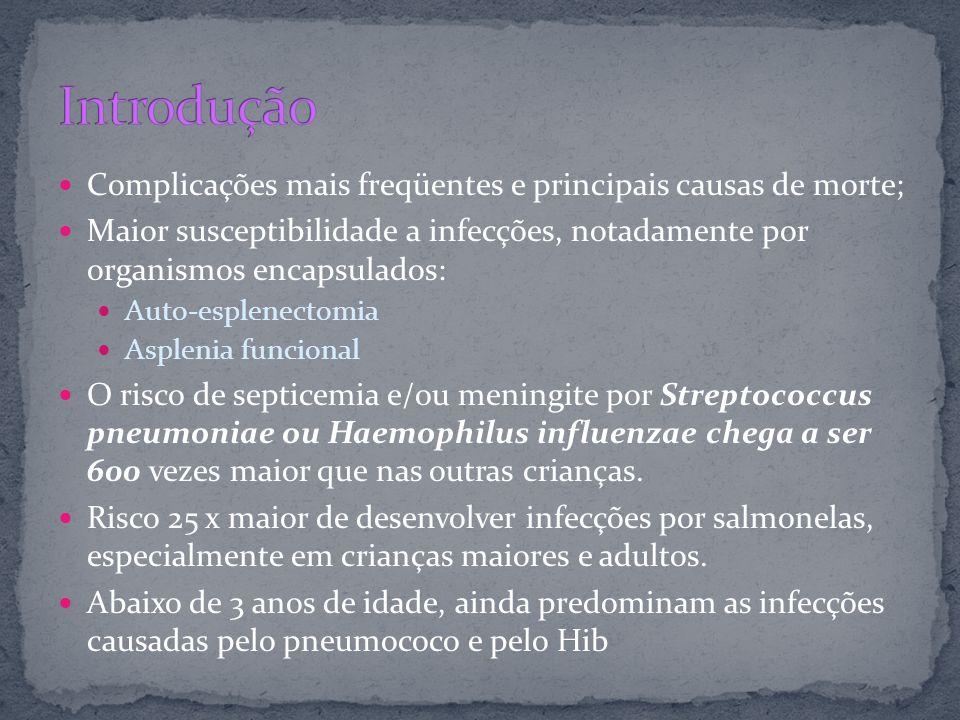 Complicações mais freqüentes e principais causas de morte; Maior susceptibilidade a infecções, notadamente por organismos encapsulados: Auto-esplenect
