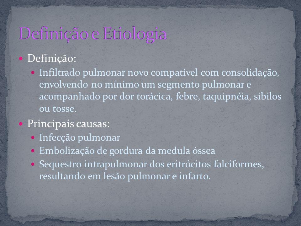 Definição: Infiltrado pulmonar novo compatível com consolidação, envolvendo no mínimo um segmento pulmonar e acompanhado por dor torácica, febre, taqu