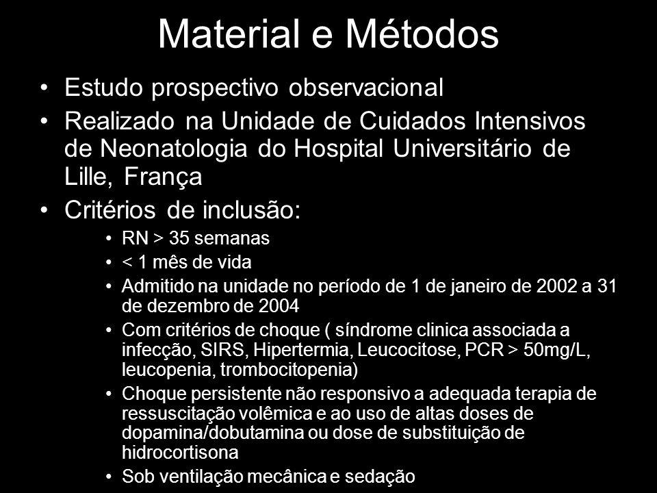 Material e Métodos Estudo prospectivo observacional Realizado na Unidade de Cuidados Intensivos de Neonatologia do Hospital Universitário de Lille, Fr