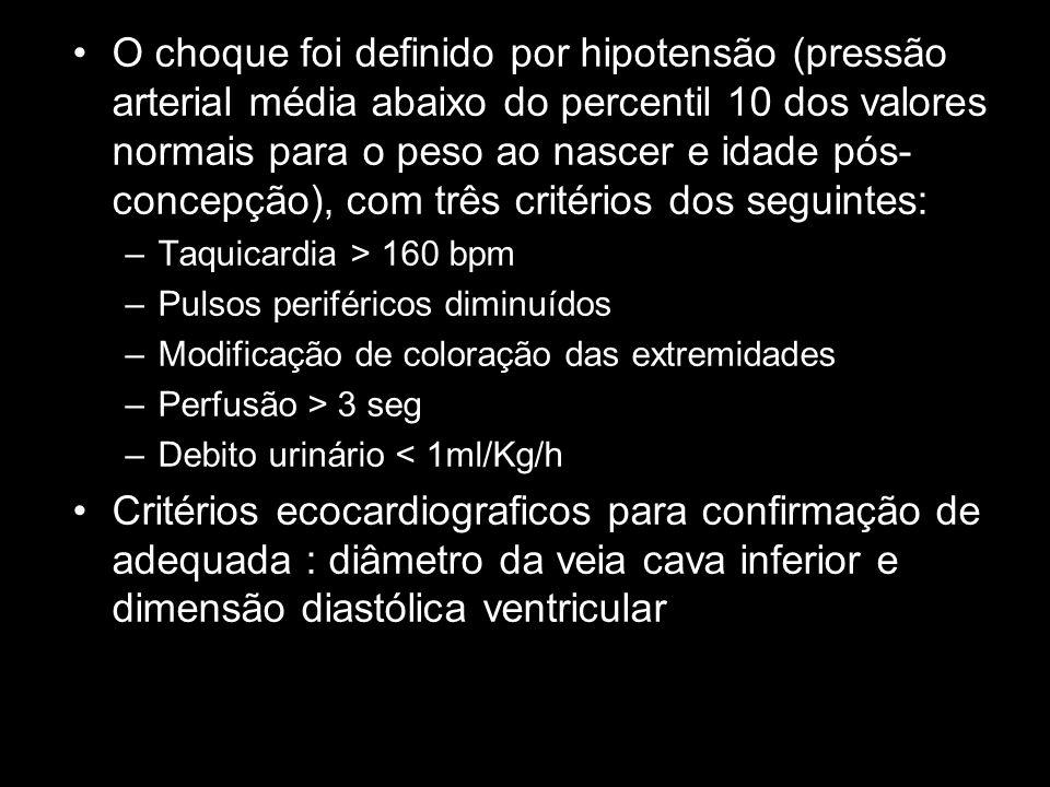 O choque foi definido por hipotensão (pressão arterial média abaixo do percentil 10 dos valores normais para o peso ao nascer e idade pós- concepção),