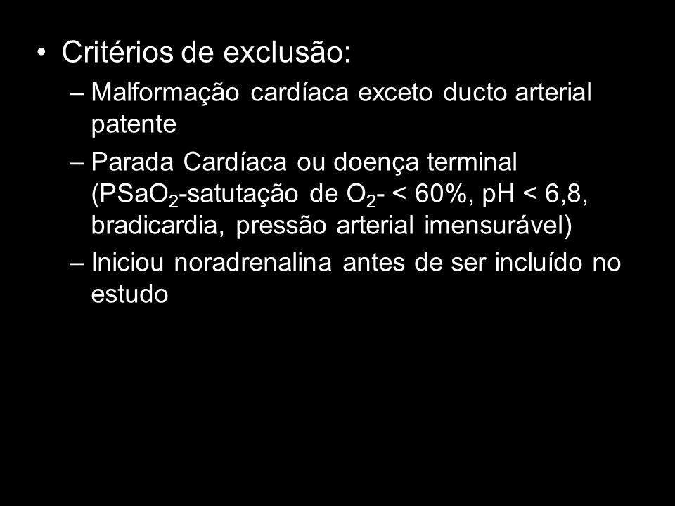 Critérios de exclusão: –Malformação cardíaca exceto ducto arterial patente –Parada Cardíaca ou doença terminal (PSaO 2 -satutação de O 2 - < 60%, pH <