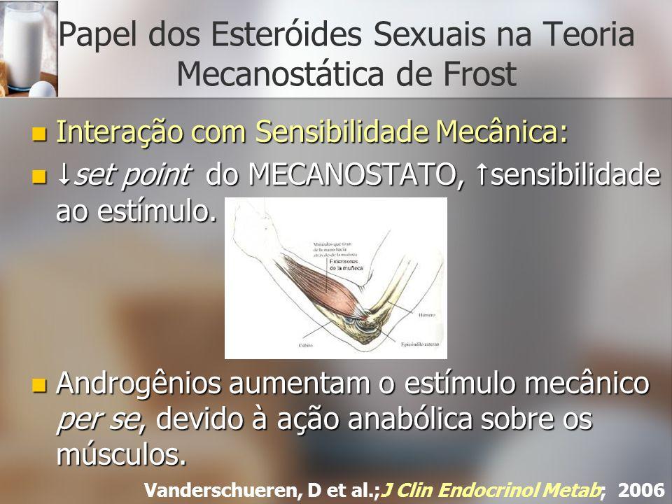 Papel dos Esteróides Sexuais na Teoria Mecanostática de Frost Interação com Sensibilidade Mecânica: Interação com Sensibilidade Mecânica: set point do