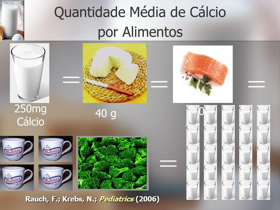 Quantidade Média de Cálcio por Alimentos Rauch, F.; Krebs, N.; Pediatrics (2006) 250mg Cálcio = 40 g = == 100 g