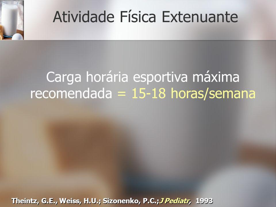 Atividade Física Extenuante Carga horária esportiva máxima recomendada = 15-18 horas/semana Theintz, G.E., Weiss, H.U.; Sizonenko, P.C.;J Pediatr, 199