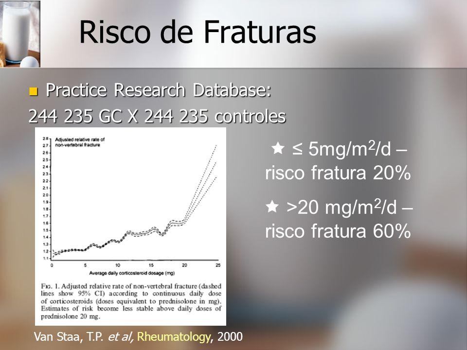Risco de Fraturas Practice Research Database: Practice Research Database: 244 235 GC X 244 235 controles 5mg/m 2 /d – risco fratura 20% >20 mg/m 2 /d