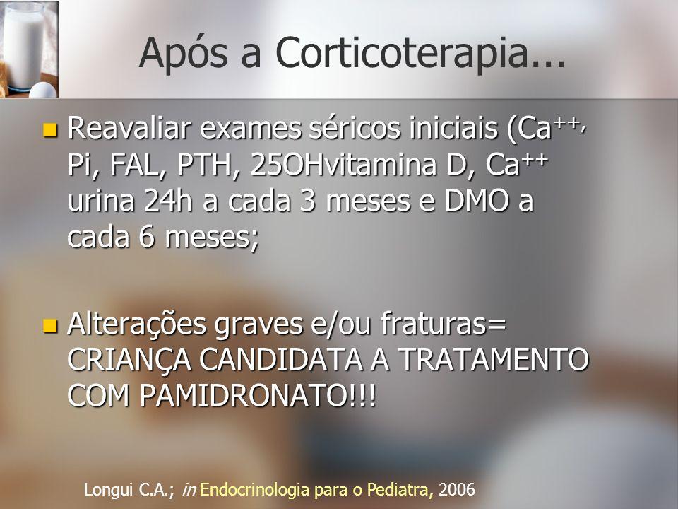 Após a Corticoterapia... Reavaliar exames séricos iniciais (Ca ++, Pi, FAL, PTH, 25OHvitamina D, Ca ++ urina 24h a cada 3 meses e DMO a cada 6 meses;