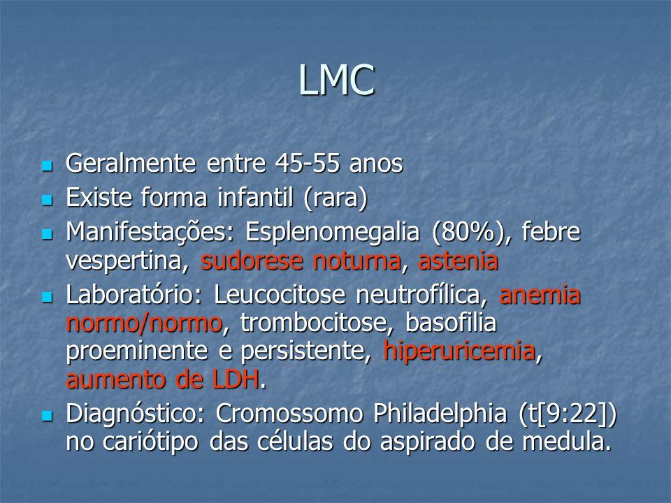 LMC Geralmente entre 45-55 anos Geralmente entre 45-55 anos Existe forma infantil (rara) Existe forma infantil (rara) Manifestações: Esplenomegalia (8