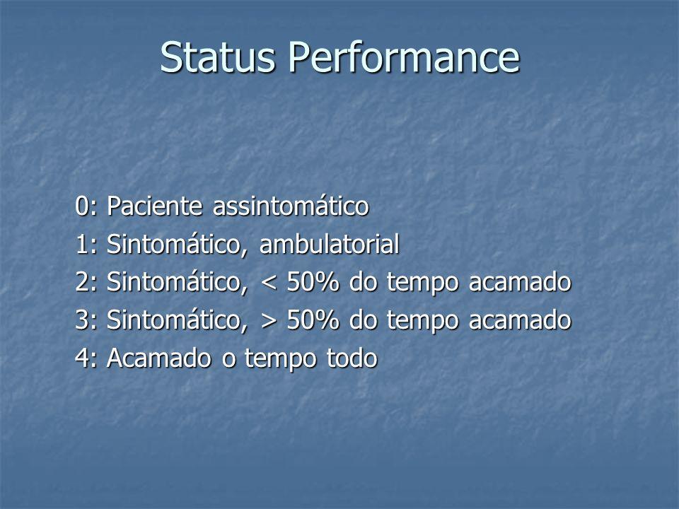 Status Performance 0: Paciente assintomático 1: Sintomático, ambulatorial 2: Sintomático, < 50% do tempo acamado 3: Sintomático, > 50% do tempo acamad