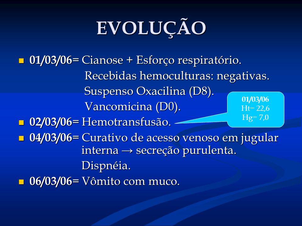EVOLUÇÃO 01/03/06 = Cianose + Esforço respiratório. 01/03/06 = Cianose + Esforço respiratório. Recebidas hemoculturas: negativas. Recebidas hemocultur