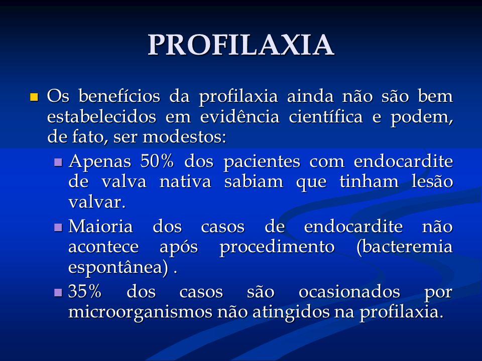 PROFILAXIA Os benefícios da profilaxia ainda não são bem estabelecidos em evidência científica e podem, de fato, ser modestos: Os benefícios da profil