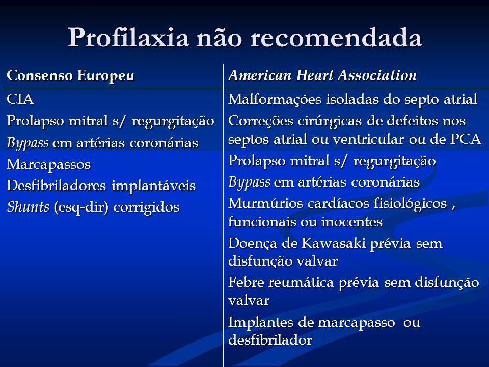 Profilaxia não recomendada Consenso Europeu American Heart Association CIA Prolapso mitral s/ regurgitação Bypass em artérias coronárias Marcapassos D