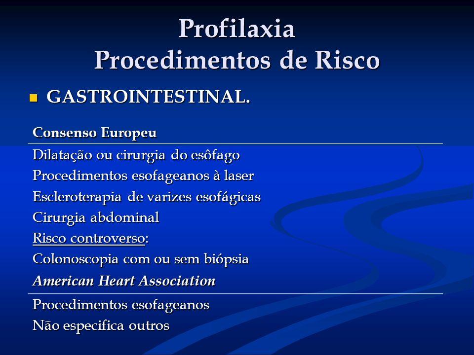Profilaxia Procedimentos de Risco GASTROINTESTINAL. GASTROINTESTINAL. Consenso Europeu Dilatação ou cirurgia do esôfago Procedimentos esofageanos à la