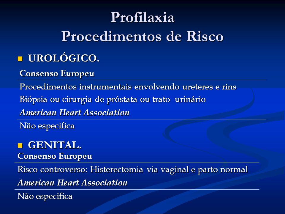 Profilaxia Procedimentos de Risco UROLÓGICO. UROLÓGICO. GENITAL. GENITAL. Consenso Europeu Procedimentos instrumentais envolvendo ureteres e rins Bióp