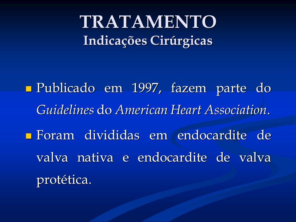 TRATAMENTO Indicações Cirúrgicas Publicado em 1997, fazem parte do Guidelines do American Heart Association. Publicado em 1997, fazem parte do Guideli